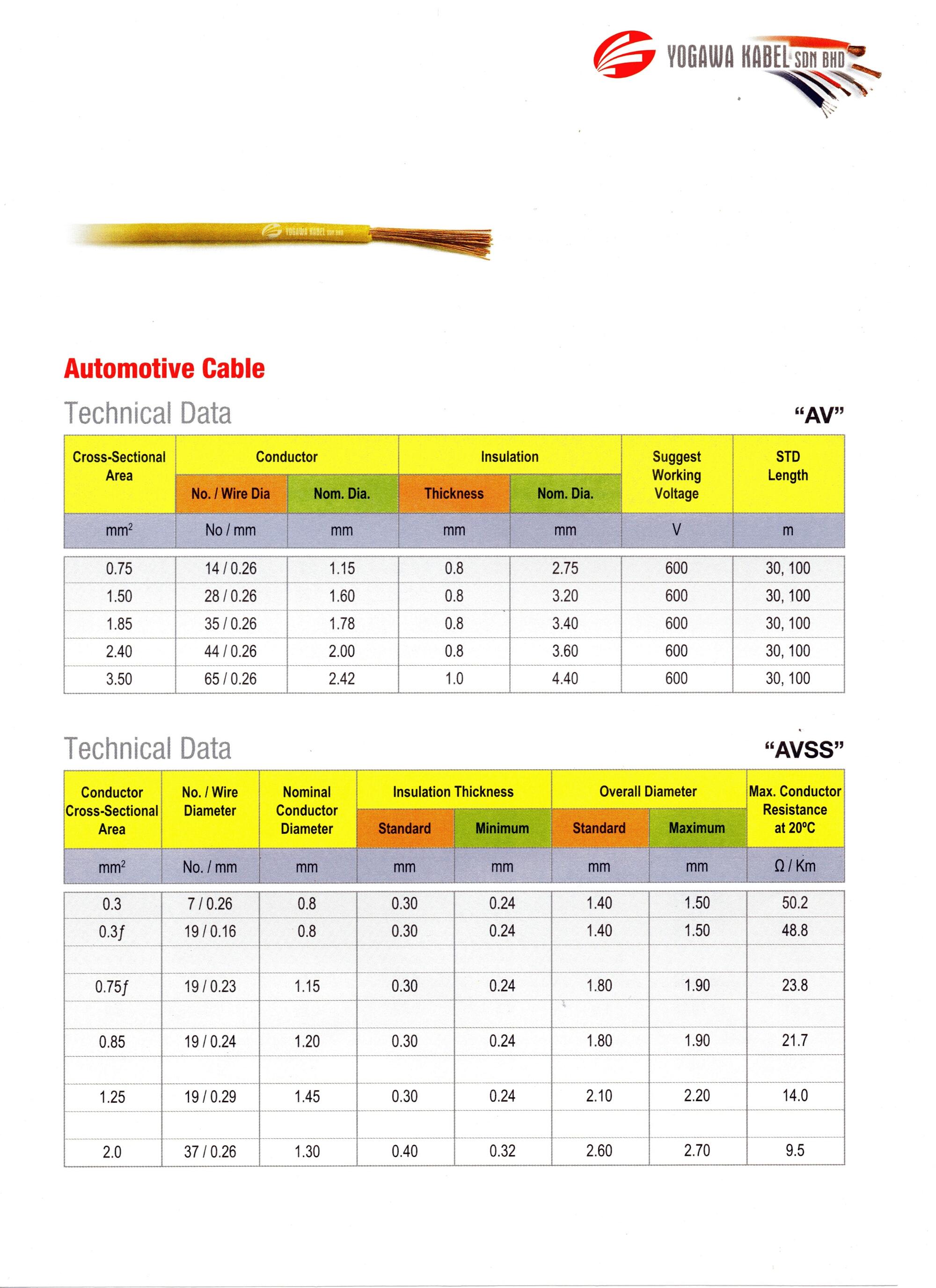 Automotive Cable Av Amp Avss Yogawa Marketing M Sdn Bhd